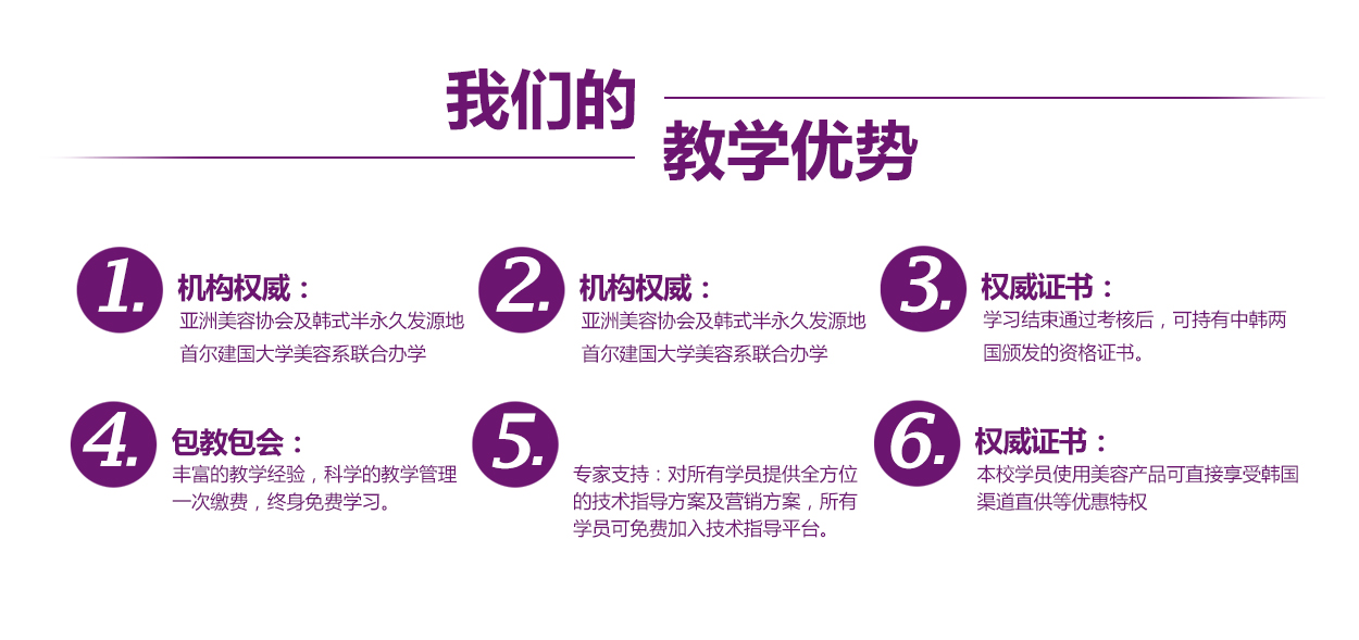 京颜韩式皮肤管理培训学院优势
