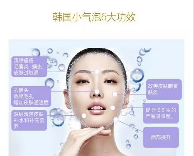 皮肤管理培训 小气泡能去黑头吗